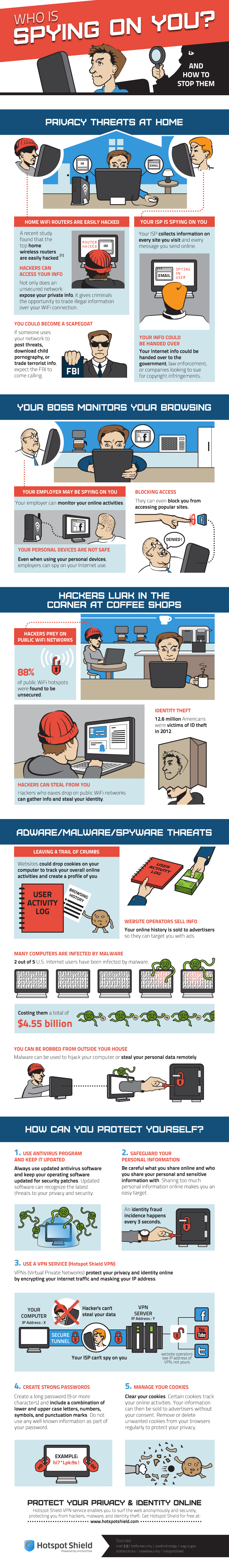 Who is Tracking You Online and How You Can Protect Yourself Inforgraphic