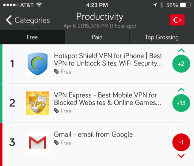Users in turkey get free unlimited access to hotspot shield hotspot shield apple store turkey ccuart Image collections